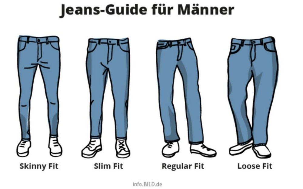 factory outlet great quality choose original Welche Jeans passt zu mir? | STYLEBOOK